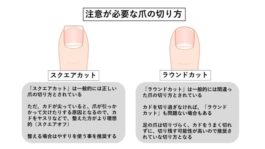 注意が必要な爪の切り方