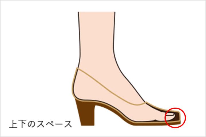 足指の上部にも余裕がある靴